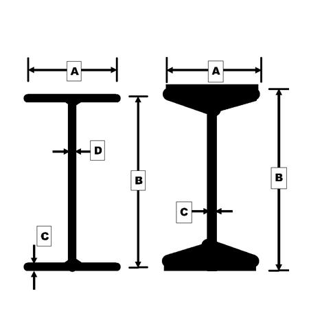 wide-standard-beam